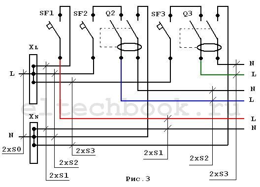 S - электрический провод сечением S. То есть...  В каждую...  Этих данных достаточно, чтобы нарисовать схему щитка.