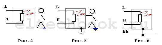 Ноль в электрике