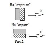 Типы электромагнитных замков