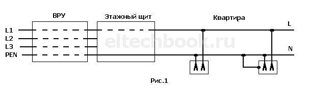 билеты по электробезопасности 3 группа с ответами